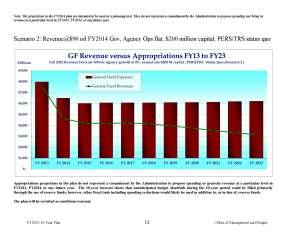 Executive_Summary_FY2014Budget_12.13.2012