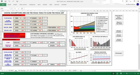 ISER Sustainable Budget Model